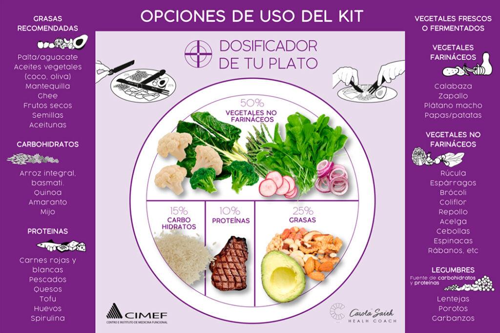 Kit Dosificador 10