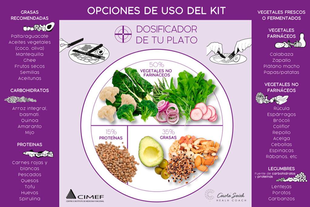 Kit Dosificador 11