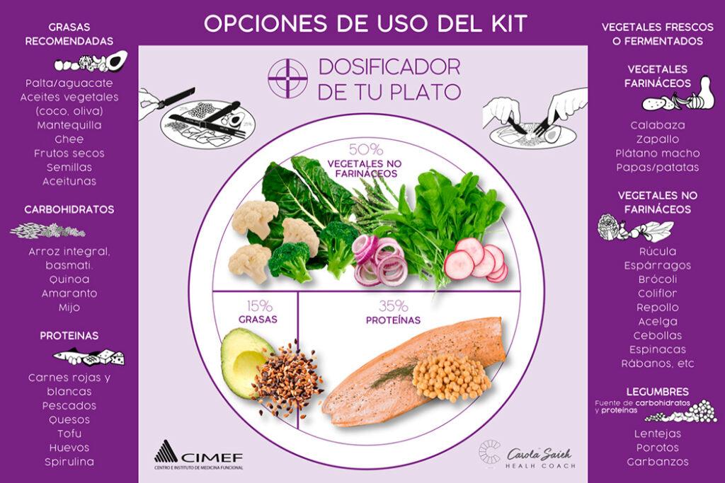 Kit Dosificador 12
